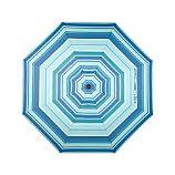 9' Round Sunbrella ® Seaside Striped Umbrella Canopy
