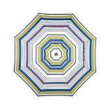 9' Round Sunbrella ® Summer Striped Outdoor Umbrella Canopy