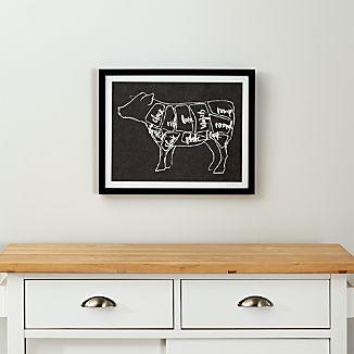 Beef Chart Print