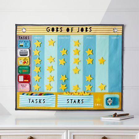 Gobs of Jobs Activity Chart