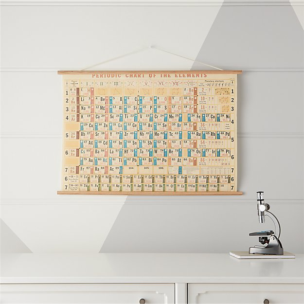Periodic Table Chart Reviews Crate And Barrel