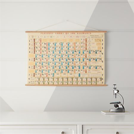 Awesome Periodic Table Chart Beutiful Home Inspiration Truamahrainfo