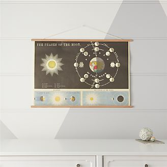Kids Wall Art and Decor | Crate and Barrel