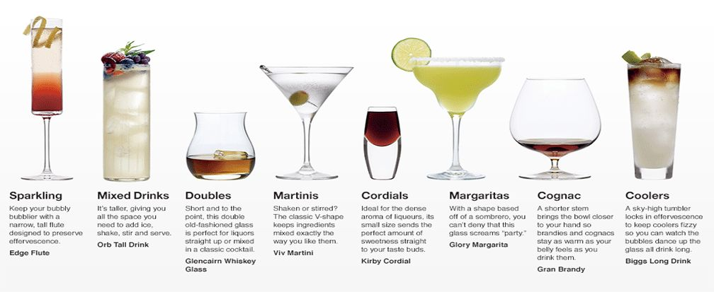 Types Of Cocktail Glasses An In Depth Guide Crate And Barrel